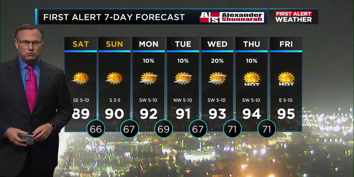 First Alert Weather 9p 9-20-19