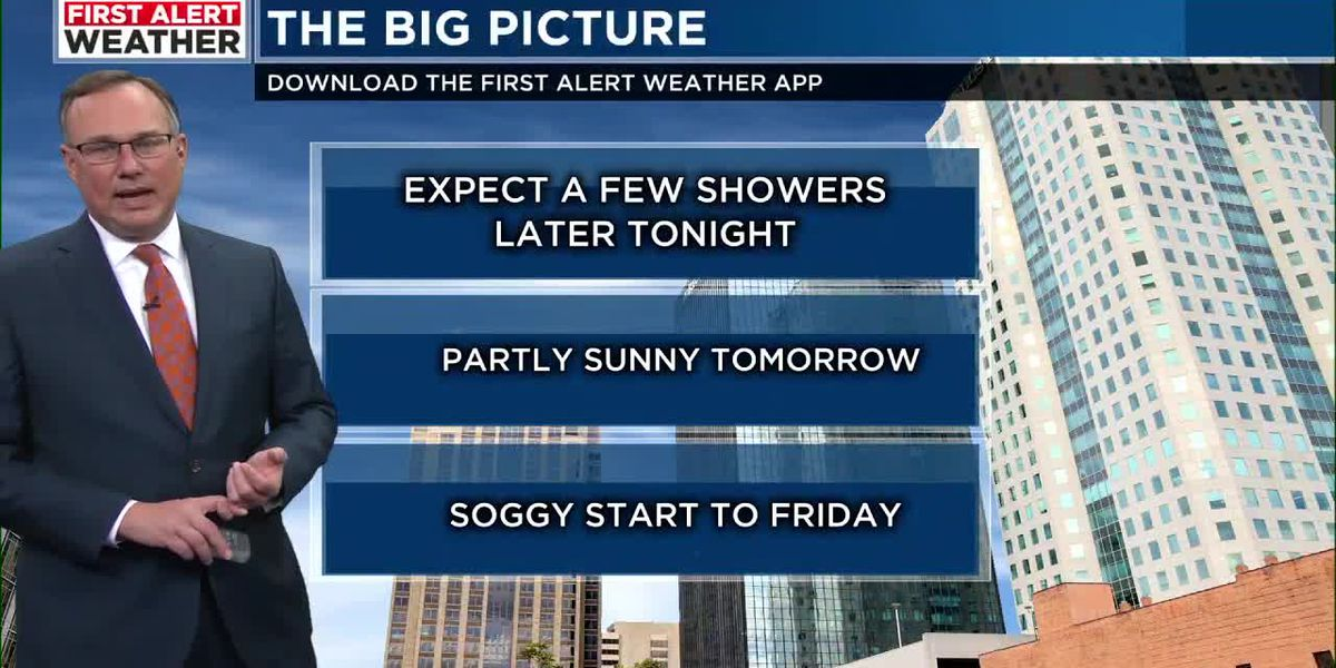 FIRST ALERT: Steady rain, storms possible Thursday night
