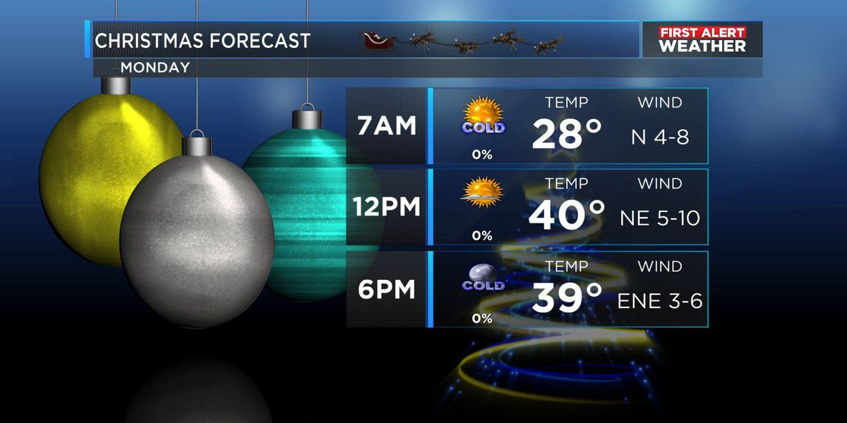 Wes: Another blast of cold air late tomorrow, a few showers or snow flurries possible to the north