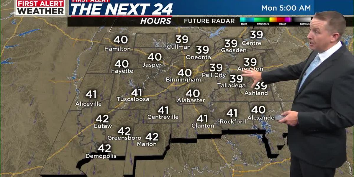Colder air settles in to start the work week