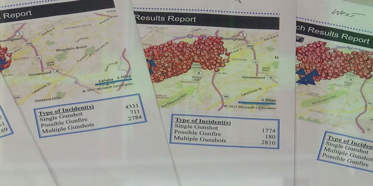 On Your Side Investigation: Birmingham PD shows us ShotSpotter numbers