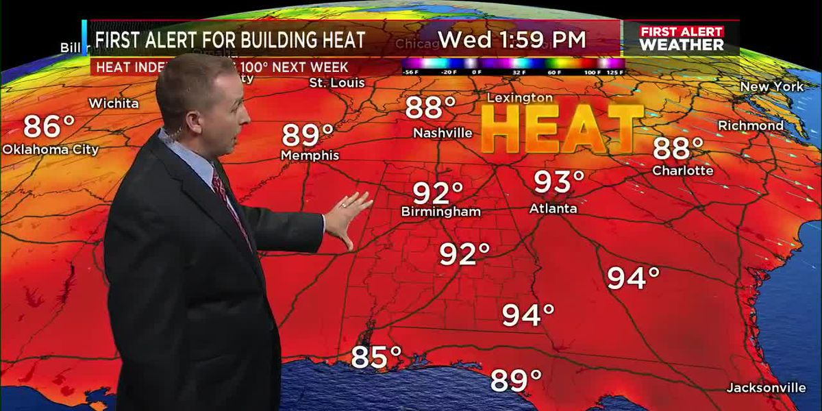 Summer temperatures in store for your work week