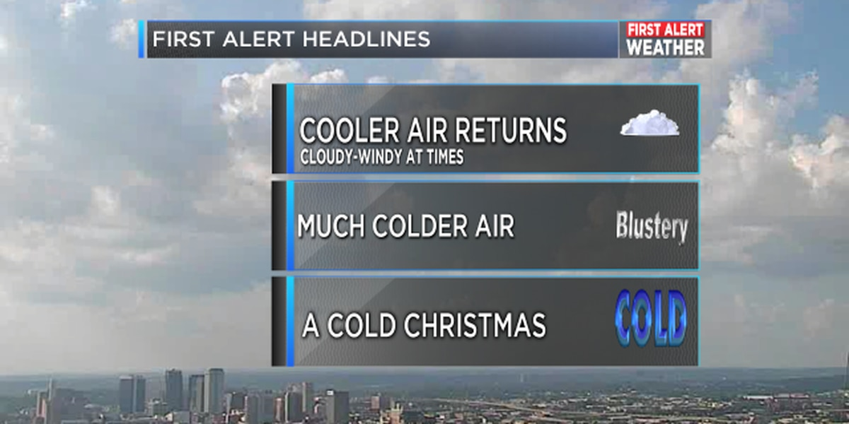 Fred: A cold Christmas forecast