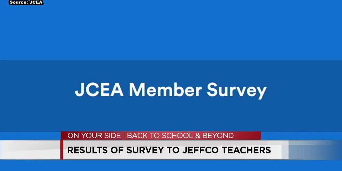 Results of survey to JeffCo teachers