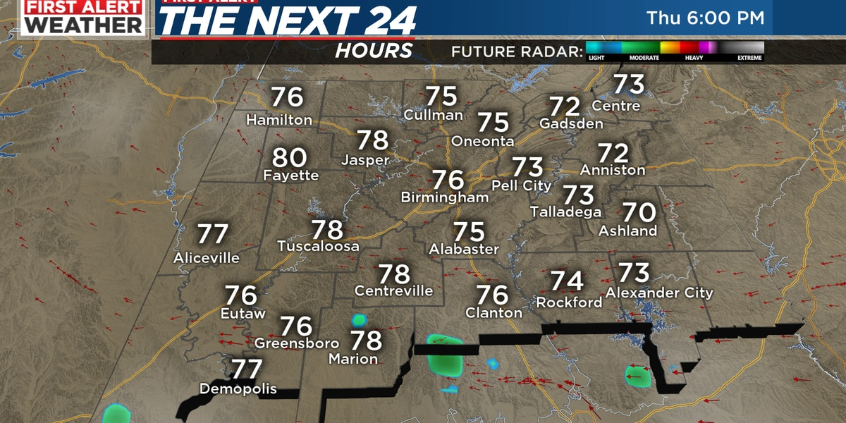 FIRST ALERT: Mild temperatures and a small chance for a shower