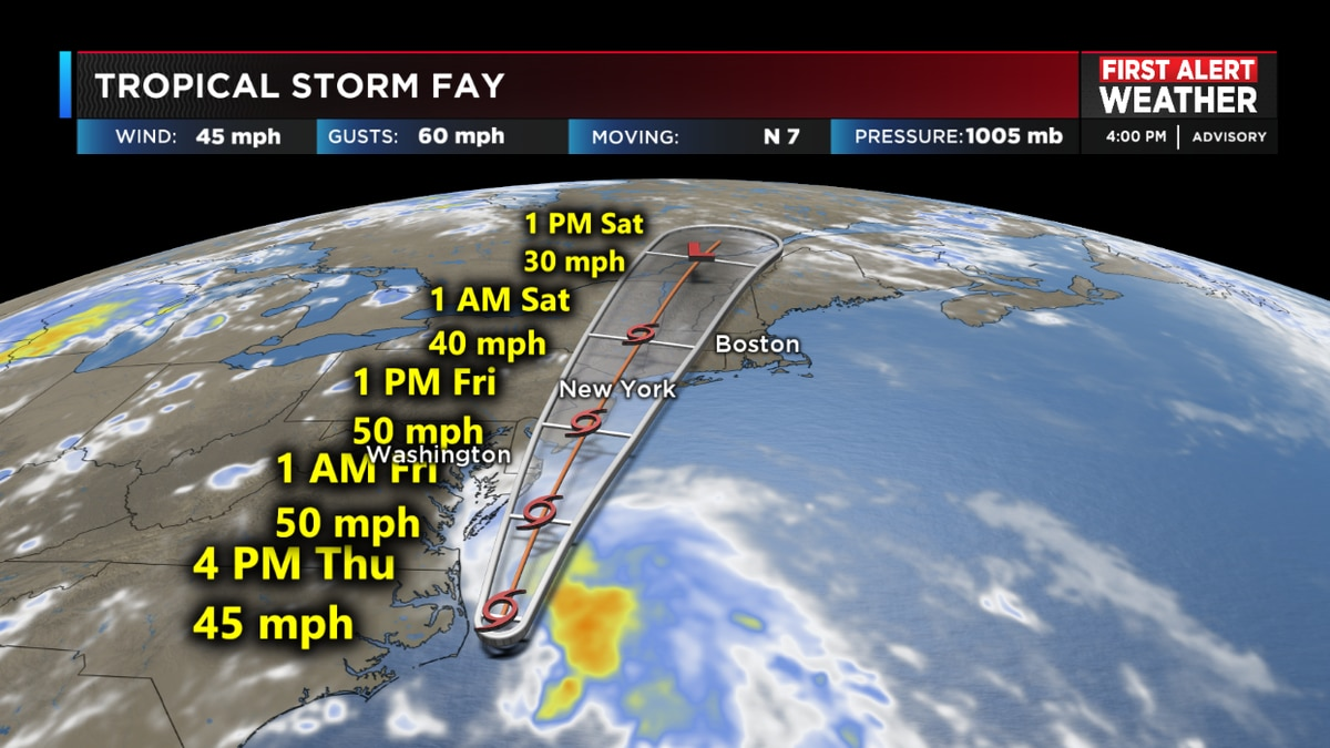 FIRST ALERT: Tropical Storm Fay in depth forecast