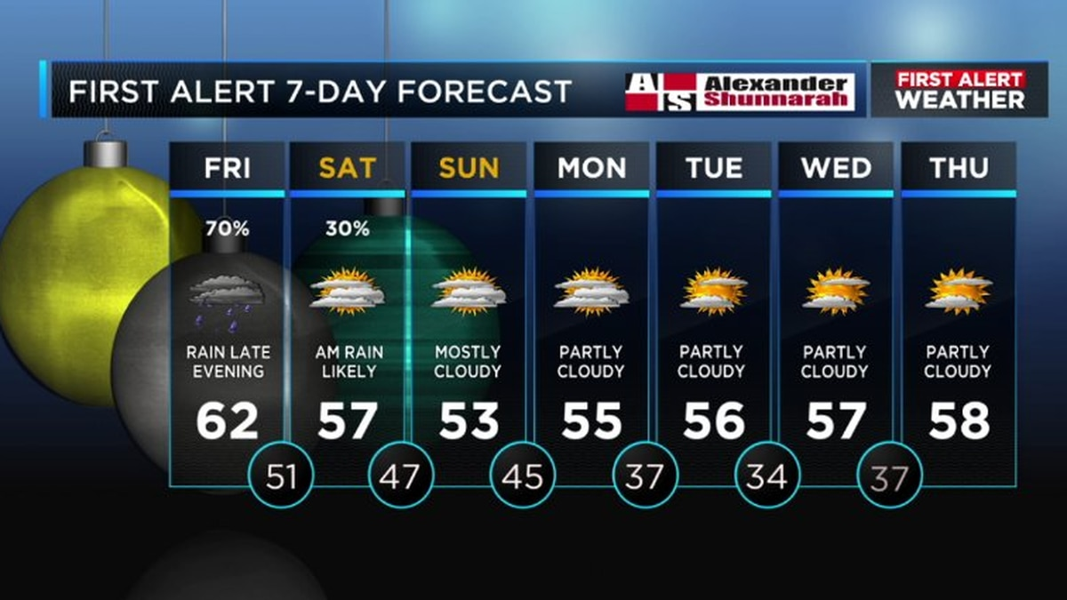 Rain today, some storms possible