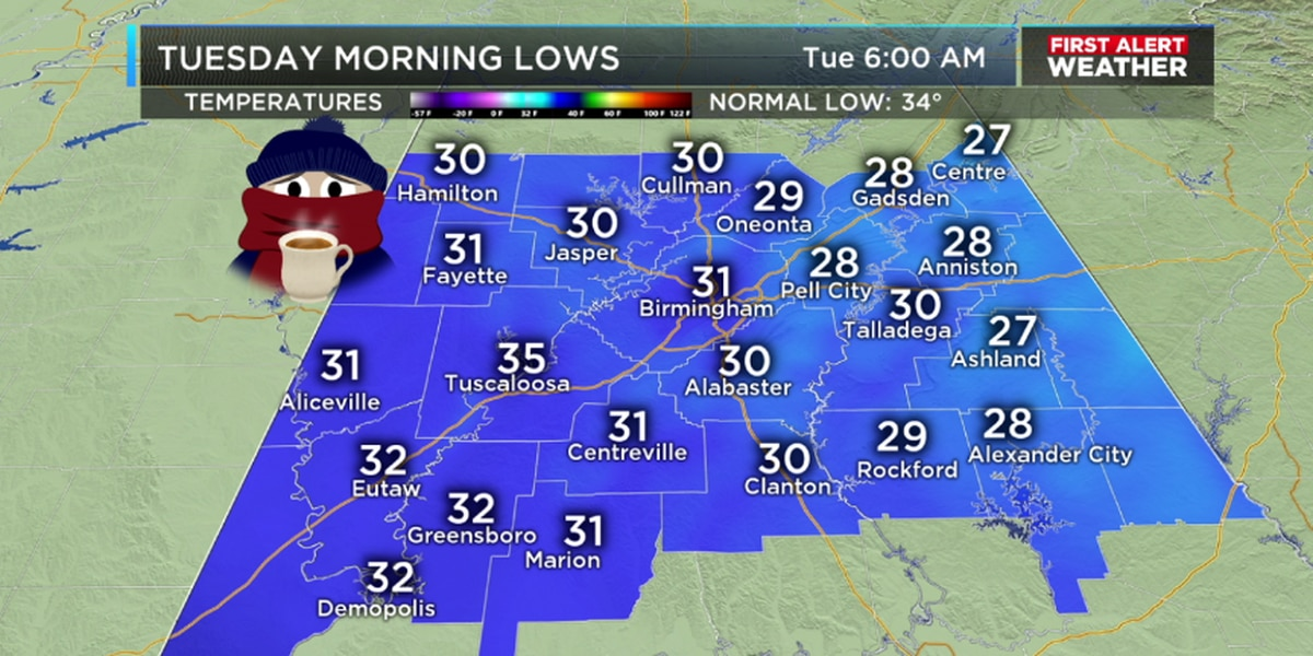 FIRST ALERT: Another light freeze tonight; more rain starting tomorrow afternoon, continuing into Wednesday with possible snow flurries