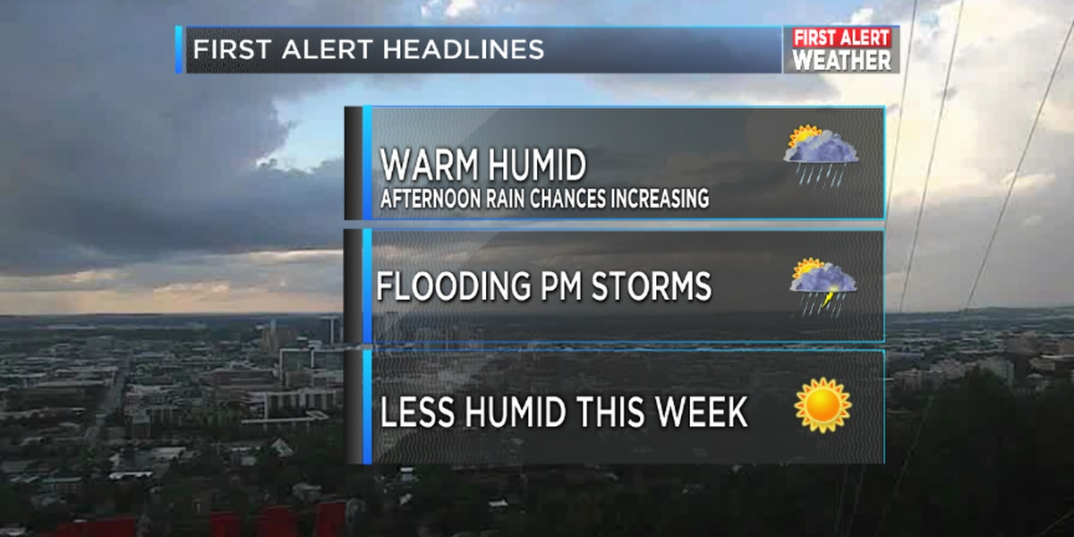 FIRST ALERT: Increasing chance for scattered storms and showers on Monday, less humid air arrives for mid-week
