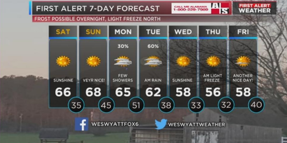 Wes: Frost likely overnight, light freeze in some areas
