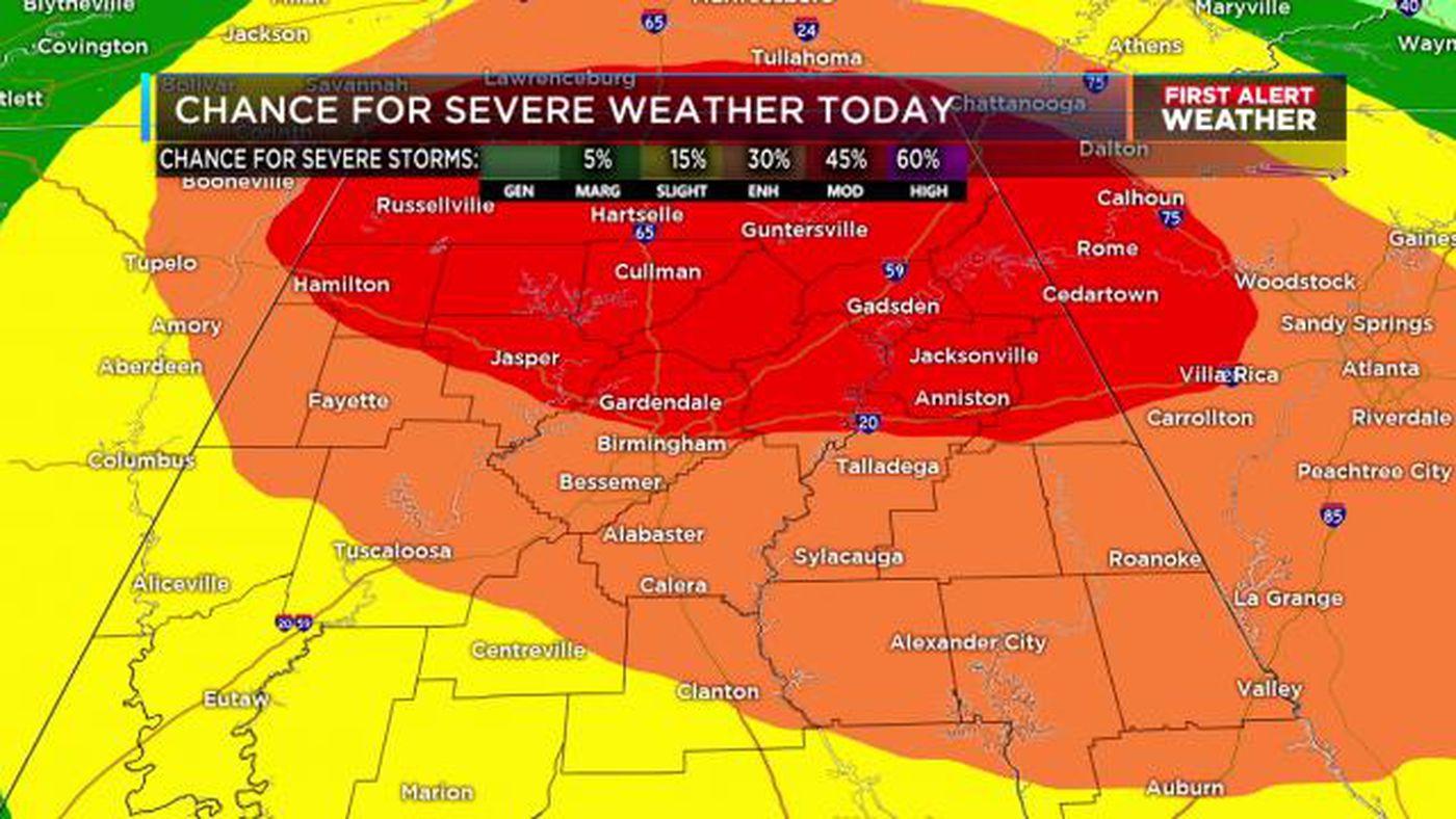 Tupelo Weather Forecast