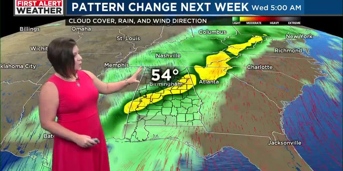 FIRST ALERT Weather Tuesday