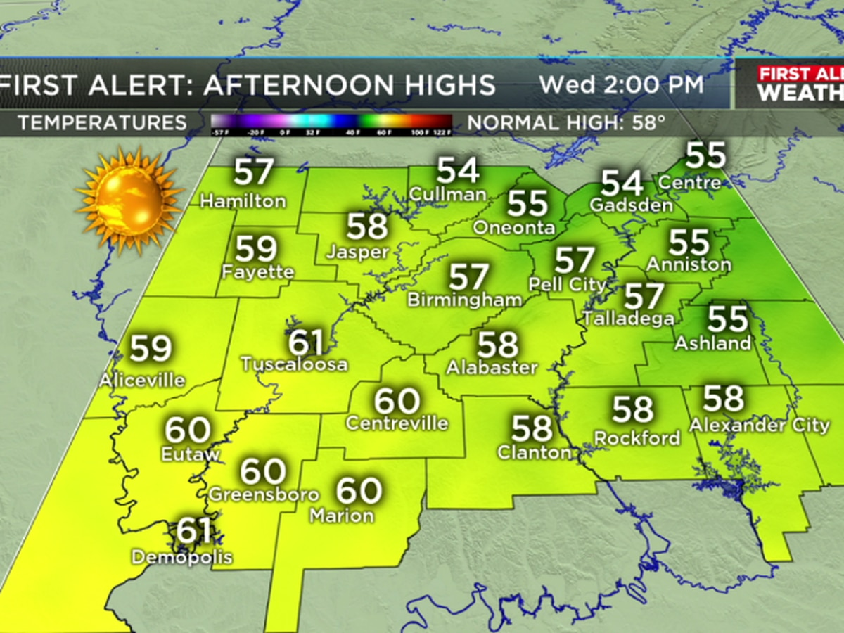Enjoy the sunshine this afternoon!