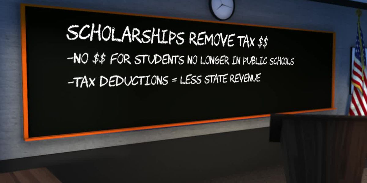 Are Accountability Act Scholarships working?