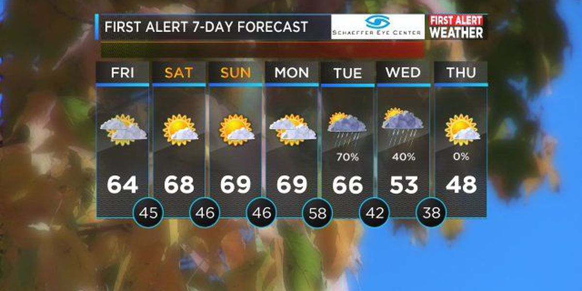 Mickey: A comfortable weekend, but cold air next week