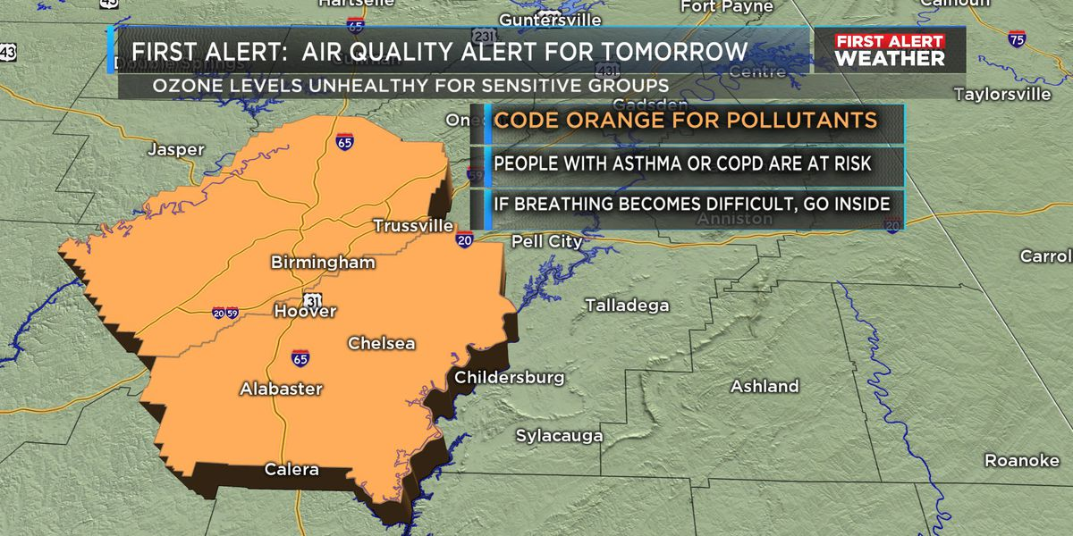 First Alert: Air Quality Alert on Monday; near record heat levels but a cool down is in the forecast
