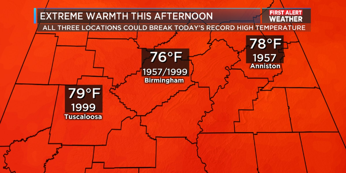 Warm weather breaking records in Central Alabama