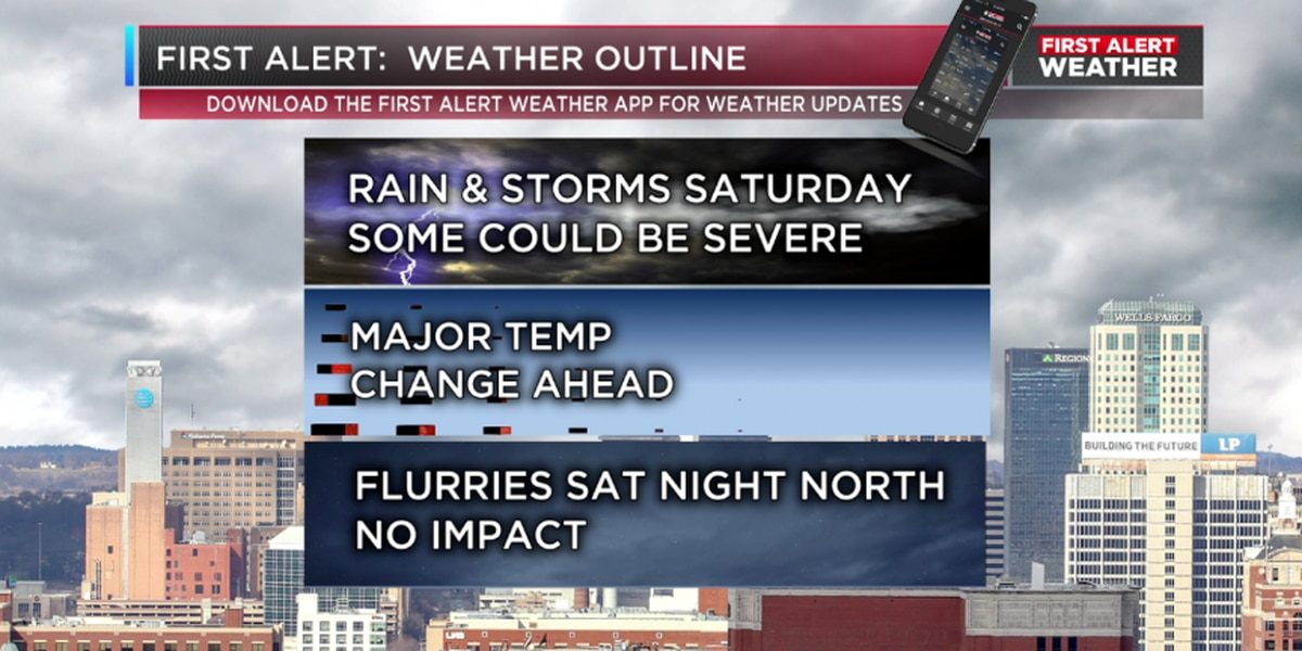 FIRST ALERT: Strong storm system brings spring weather Saturday, winter by Sunday