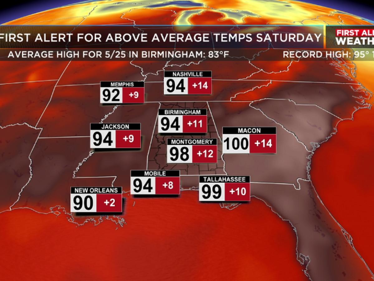 FIRST ALERT: Above normal heat persists through next week