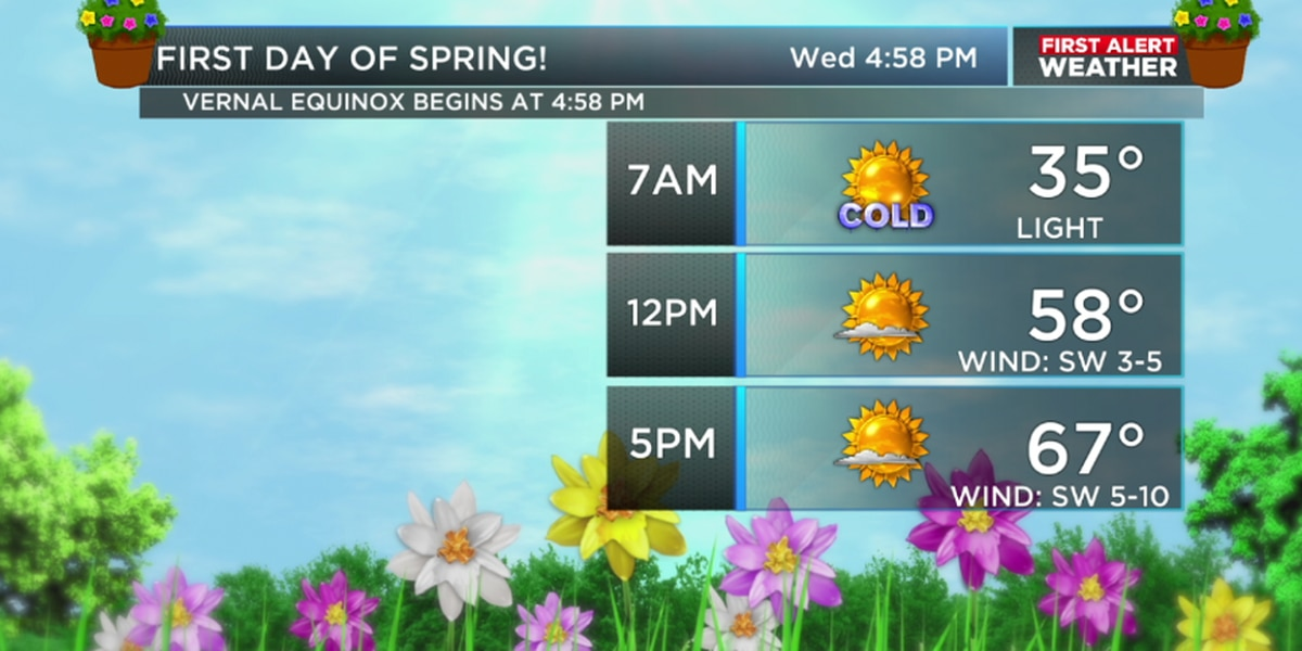 Spring begins with plenty of sunshine!