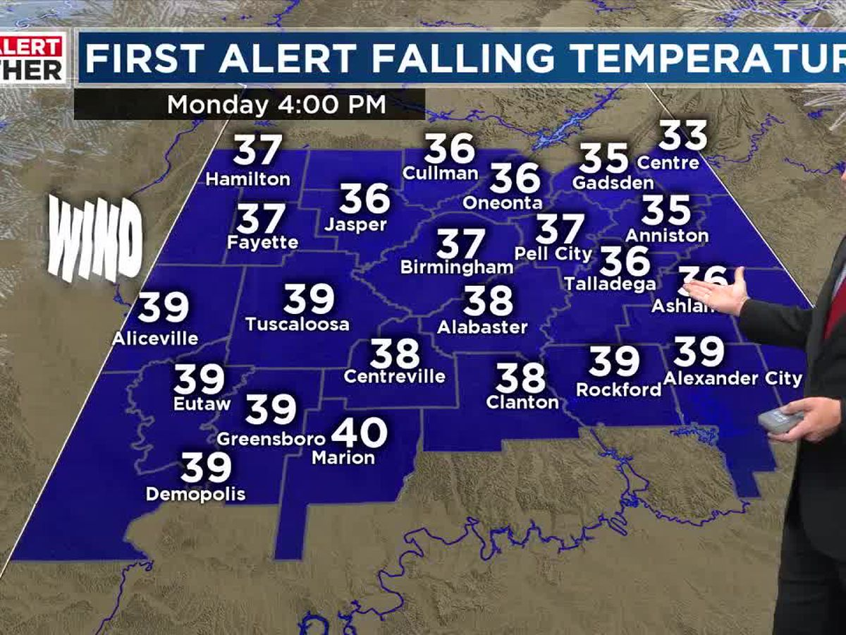 FIRST ALERT: Rain and storms likely tomorrow then a blast of very cold air