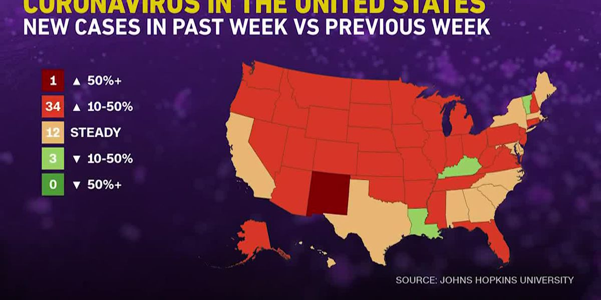 US COVID cases surge to nearly 60K as pandemic wave builds