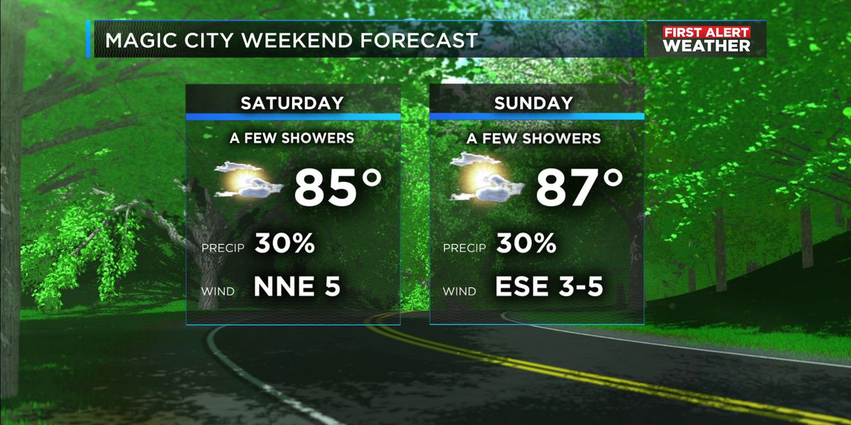 FIRST ALERT: Another round of heavy rain possible Thursday