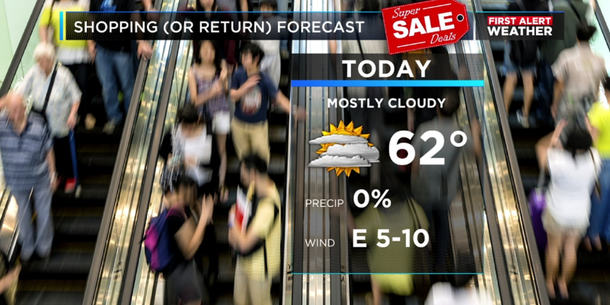 You should enjoy the dry weather Wednesday