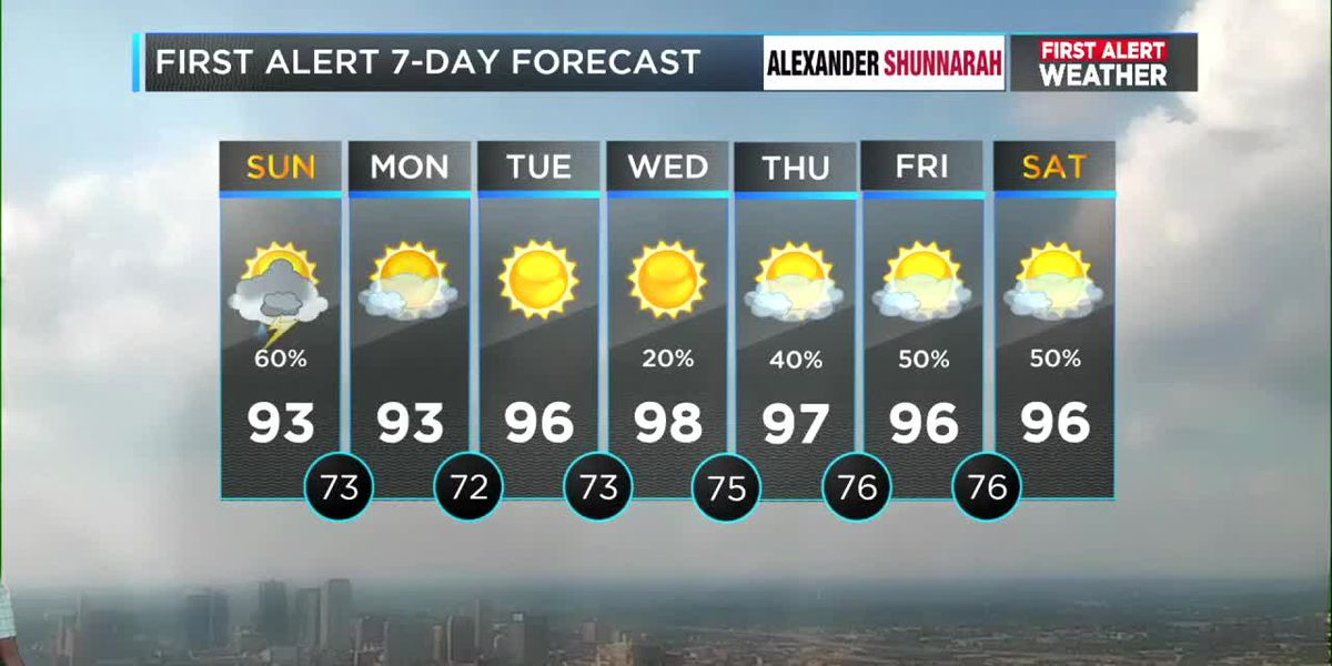 FIRST ALERT: Sunday Morning Weather