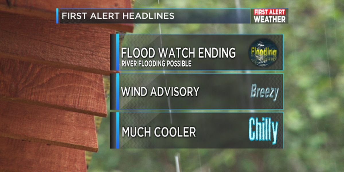 Fred: Tombigbee River Flood Warning and East Alabama Wind Advisory