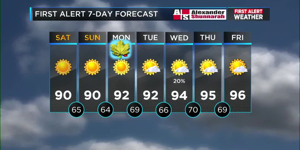 First Alert Weather: 6 am update 9/21/2018