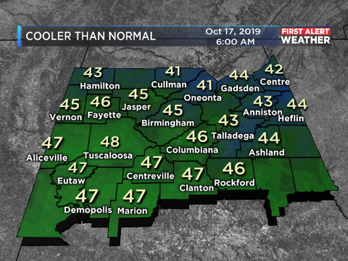 FIRST ALERT: Plan on jacket weather Thursday morning