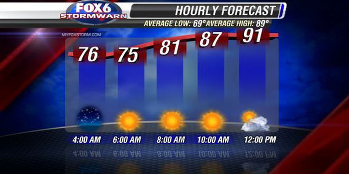 It'll be dangerously HOT again today, but Mickey says cooler temps are on the way. Full forecast at 7:30 a.m.