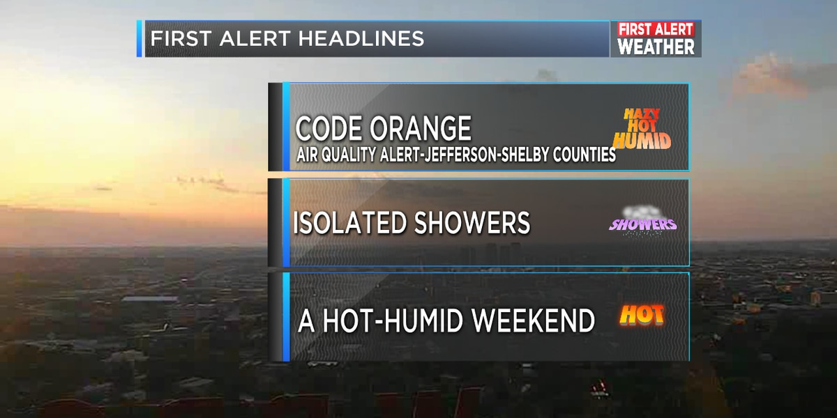 FIRST ALERT: Scattered showers and thunderstorms more likely on Father's Day