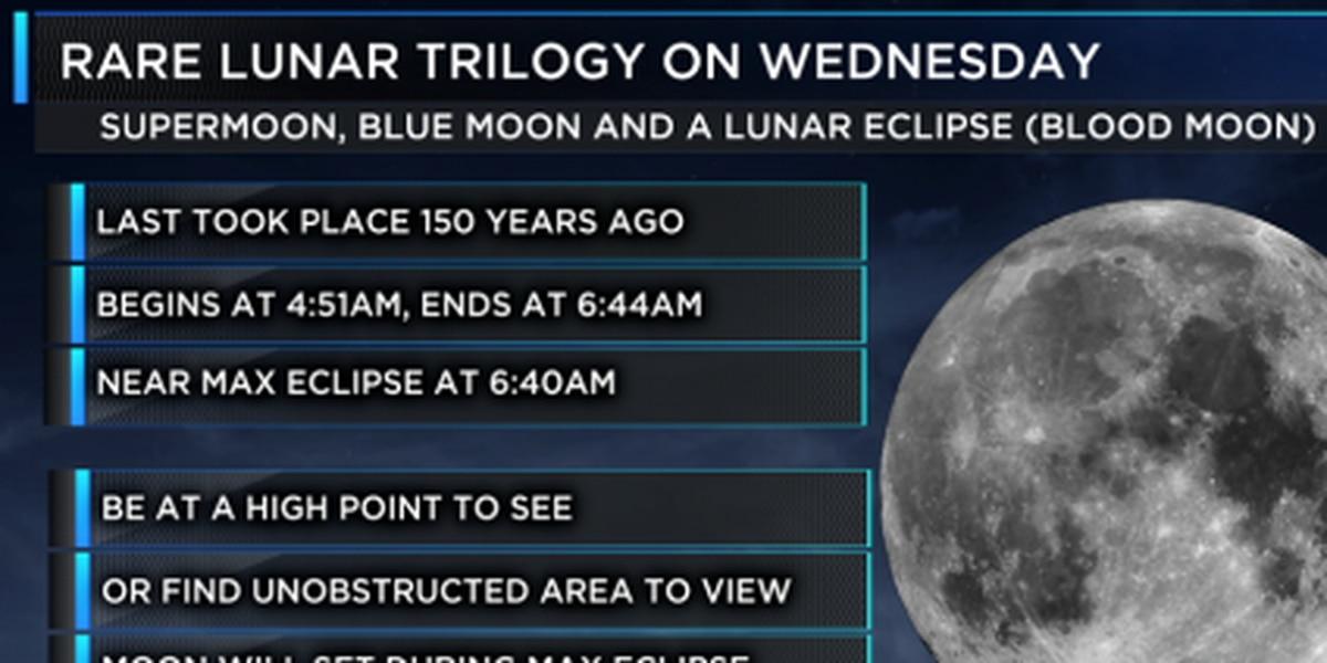 WES: Freezing temperatures for the lunar eclipse, rain returns on Thursday