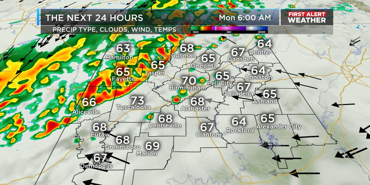 FIRST ALERT: A chance of rain and storms followed by a surge of much cooler air