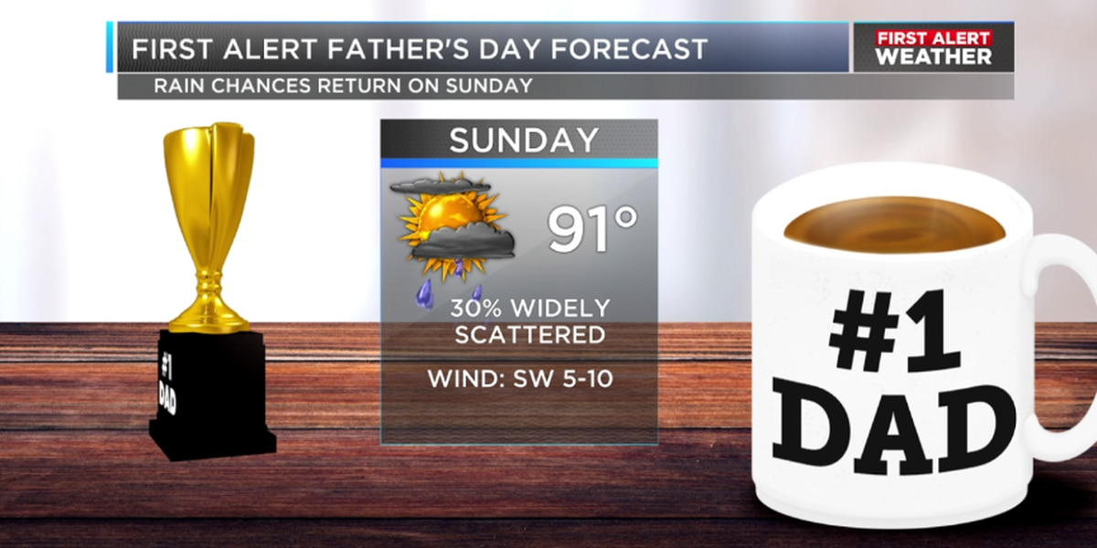 FIRST ALERT: Father's Day Forecast