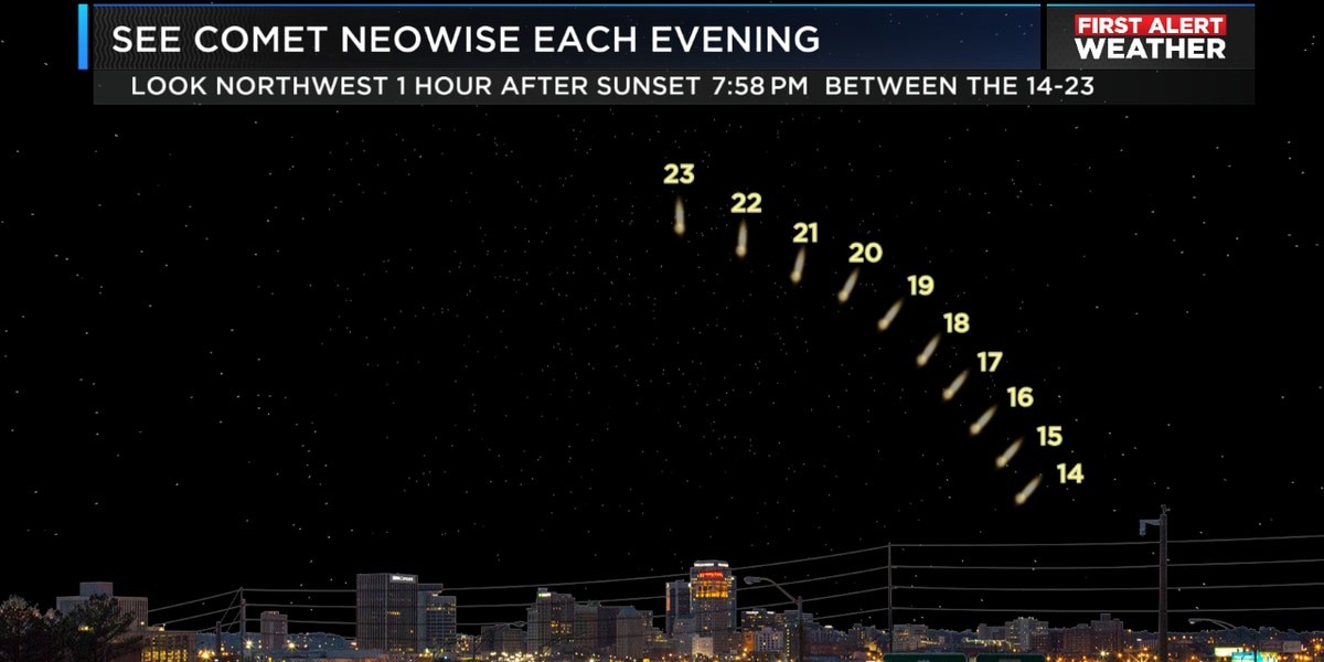 The opportunity to see Comet NEOWISE starts tomorrow evening