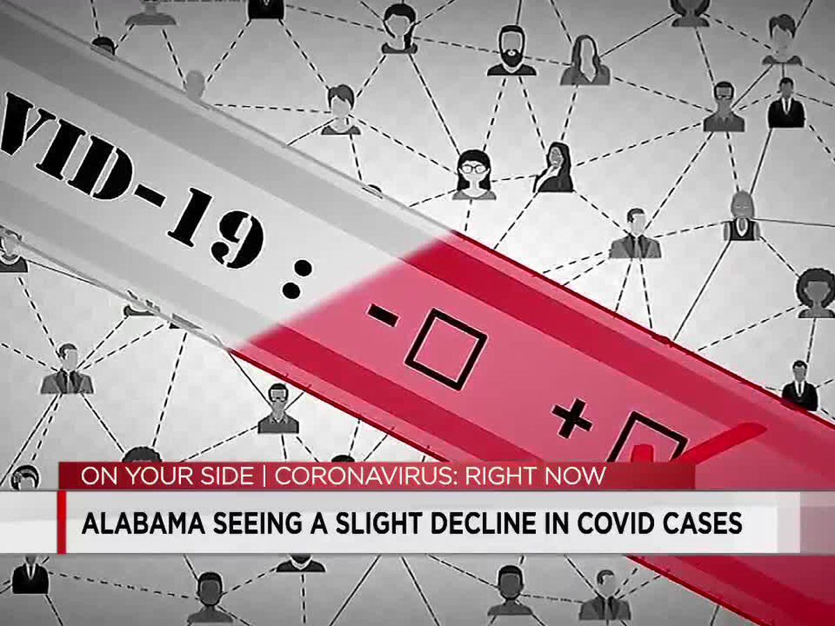 Alabama continues slight decline in COVID-19 cases