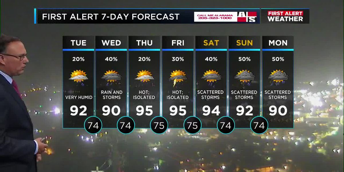 First Alert Weather: 9 pm update 7/15/2019