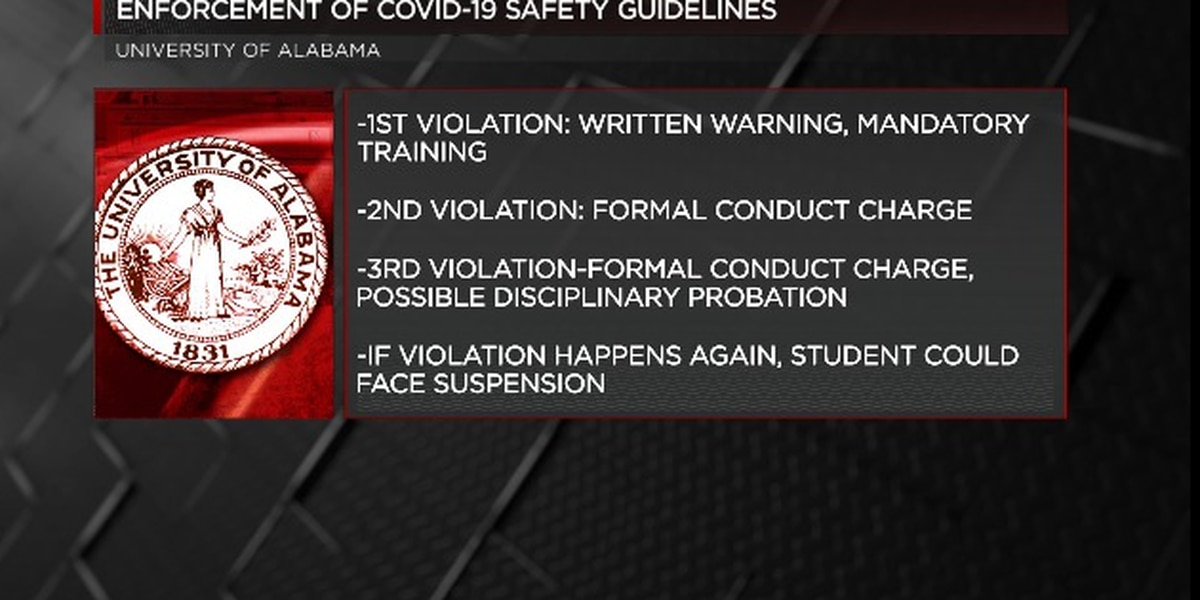 UA updates COVID-19 guideline penalties for students