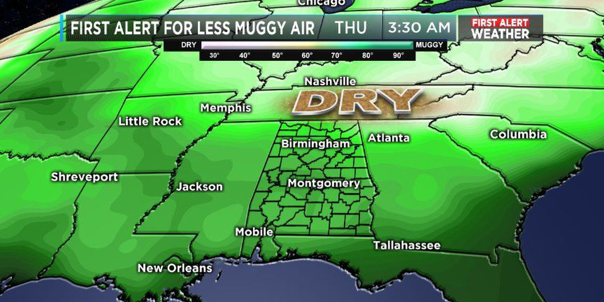 FIRST ALERT: Cooler mornings & a break in the humidity