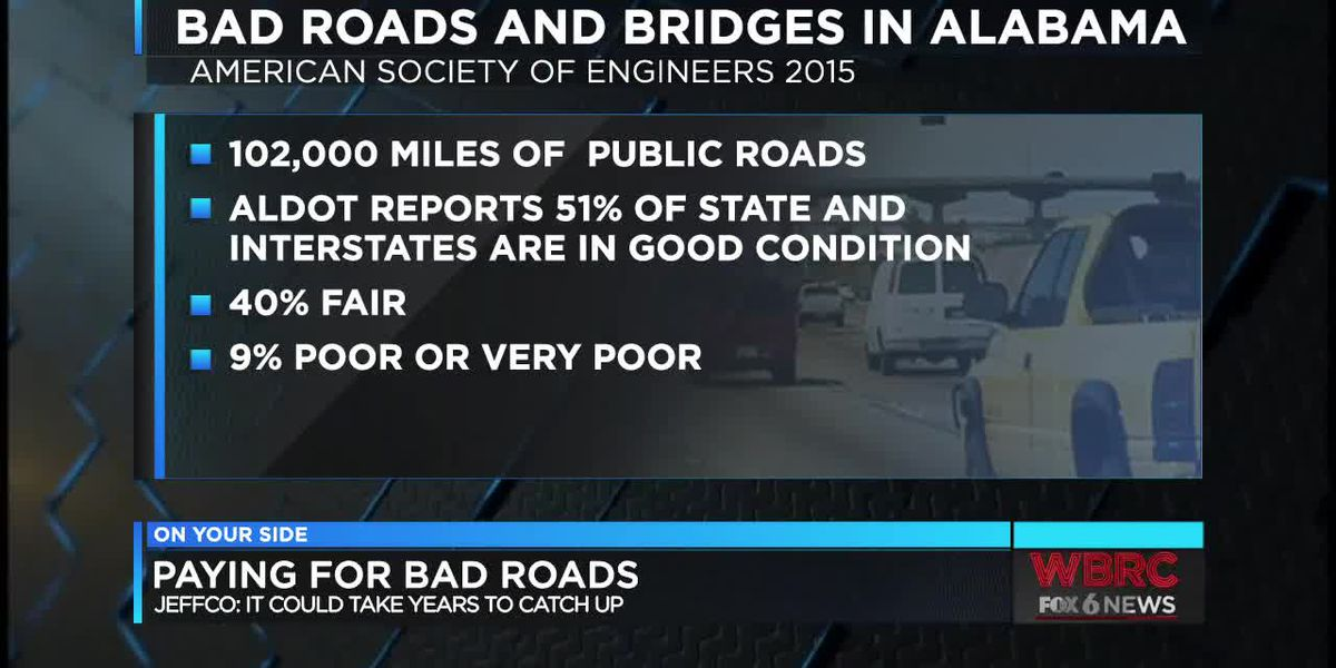 Paying for bad roads in Alabama