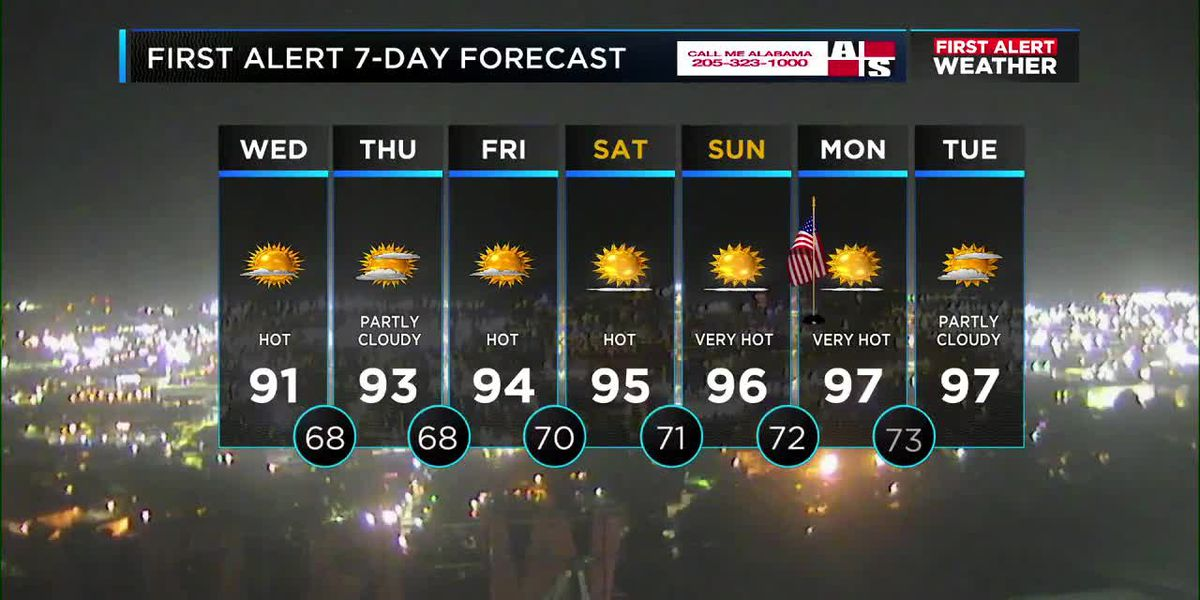 First Alert Weather 9 pm update 5/21/2019
