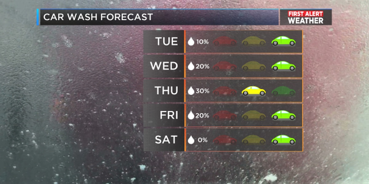 J-P: Hot temperatures expected this week