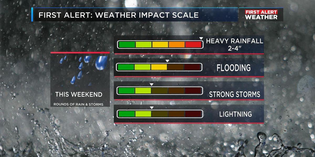 FIRST ALERT: Heavy weekend rain expected