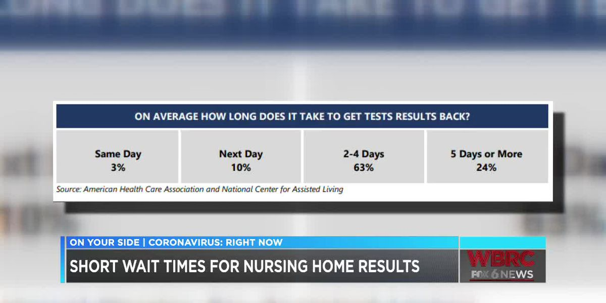 Short wait times for nursing home results