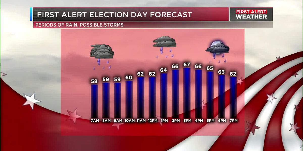 More rain and possible flooding in your work week forecast