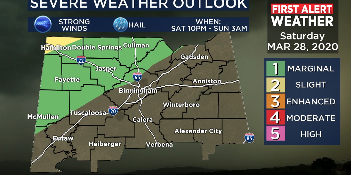 FIRST ALERT: Storms are possible late Saturday night
