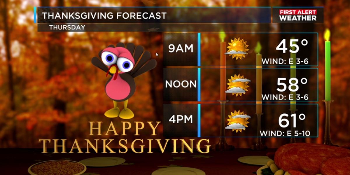 Thanksgiving looks good, rain returns Friday